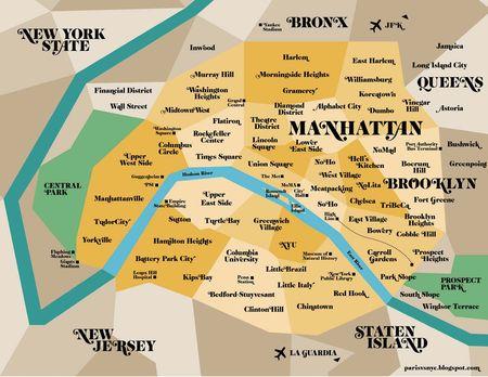 Plan Paris vs New-york